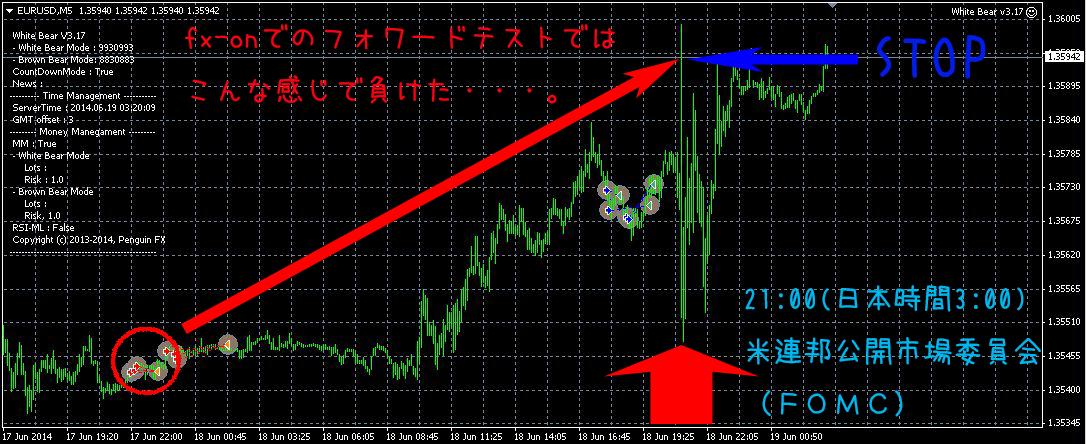FX-on_WB V317_0619